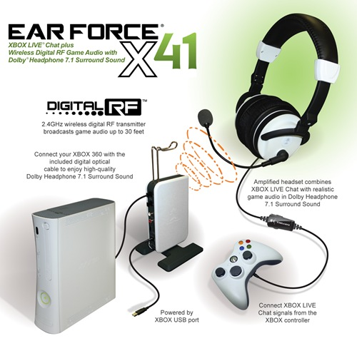 Ear FORCE X41
